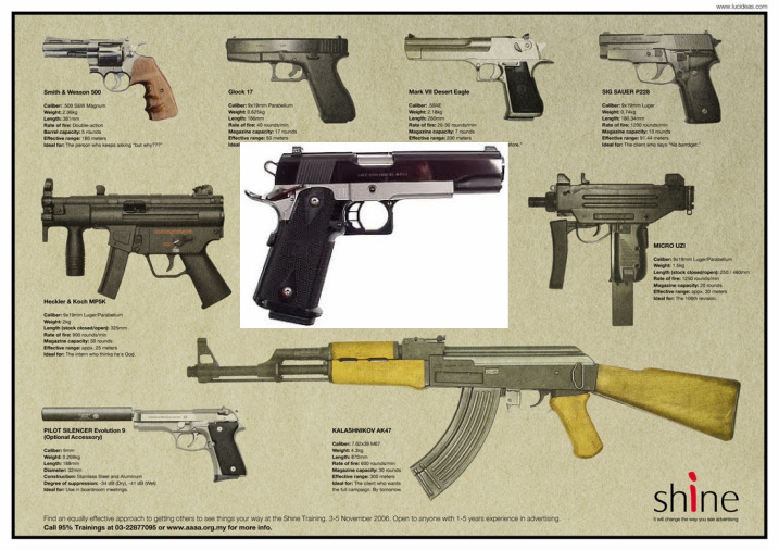 different machine guns