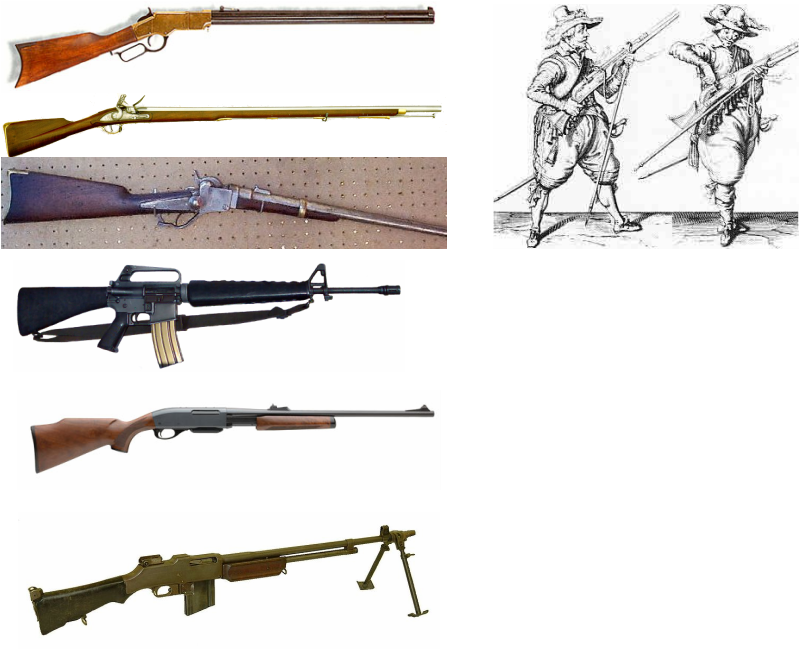 Rifle History - Weapons of War